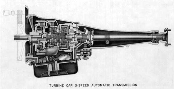Turbine Transmission