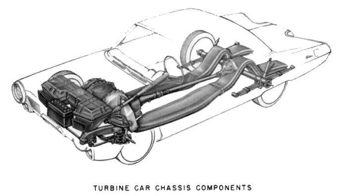 Turbine Car Chassis